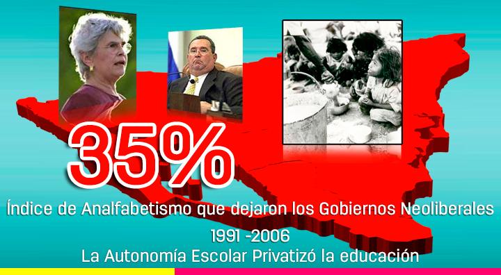 La Educación durante los Gobiernos Neoliberales 1990-2006